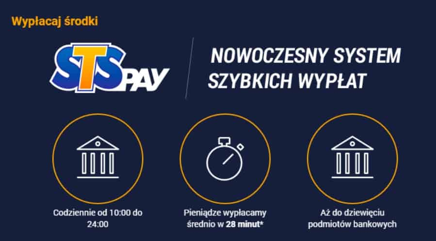 STS Pay
